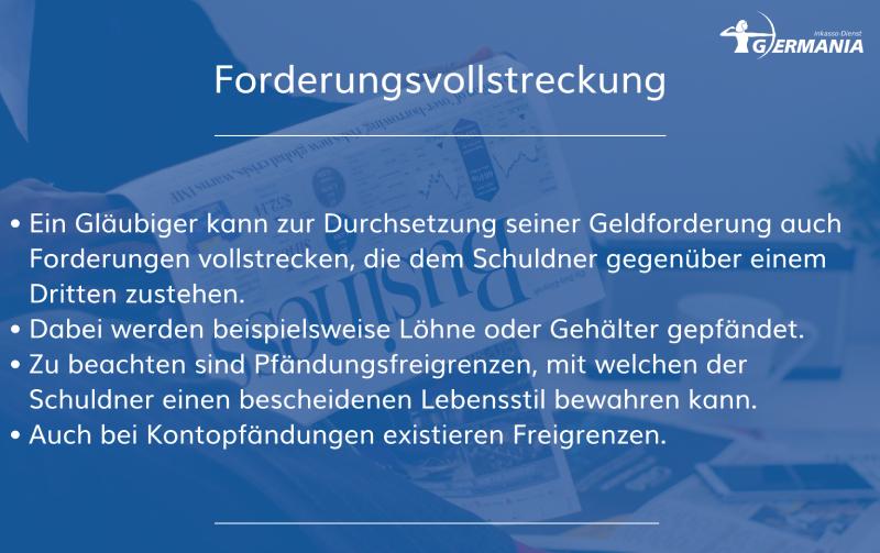 Forderungsvollstreckung   Germania Inkasso