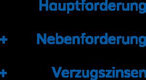 Zahlungsverzug | Germania Inkasso