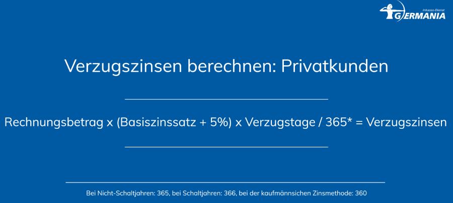 Verzugszinsen_Privatkunden